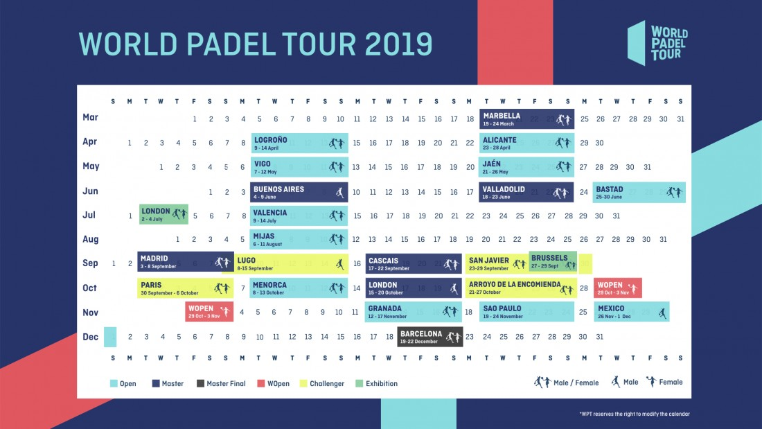 Calendario Tour De France 2019.Wpt Calendar 2019 World Padel Tour