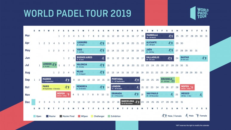 The 2019 season will be the most international in the history of World Padel Tour
