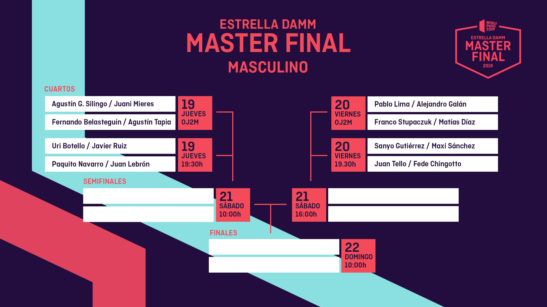 El cuadro final masculino del Master Final. | Foto: World Padel Tour